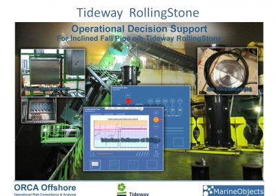 Operational Decision Support System