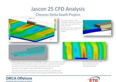 Chevron Delta South