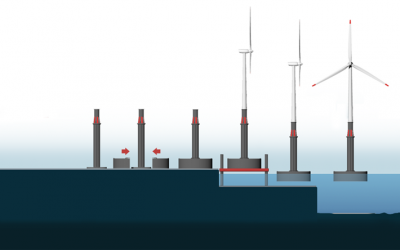 MonoBaseWind Concept Launched