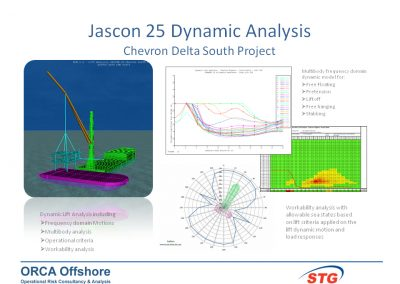 Sea Trucks Group Chevron Delta LQ platform Dynamic Lift Analysis