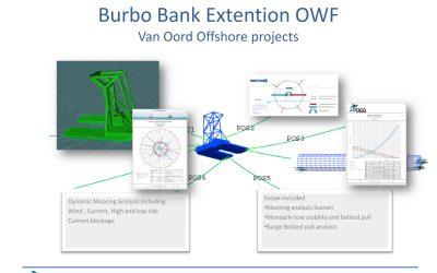 Van Oord Burbo Bank Extention OWF