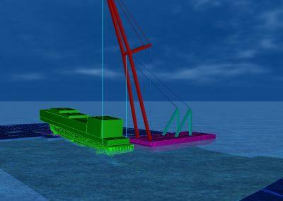 Ship launch analysis